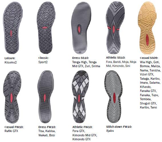 Обувь МВТ / Обувь mbt  - внешняя подошва МВТ