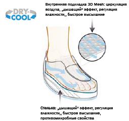 Обувь МВТ / Обувь mbt  - внутрення подкладка MBT DRY&COOL