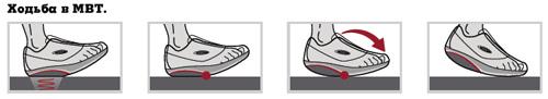Обувь МВТ / Обувь mbt  - принцип продукции МВТ