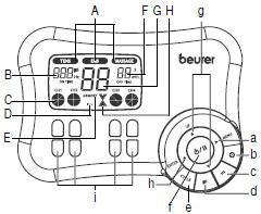 Миостимулятор Beurer EM80 - описание
